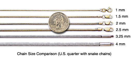 chain size comparison with quarter